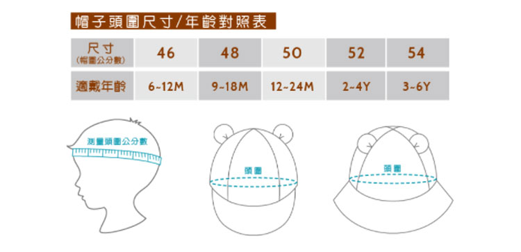 棒球帽尺寸表